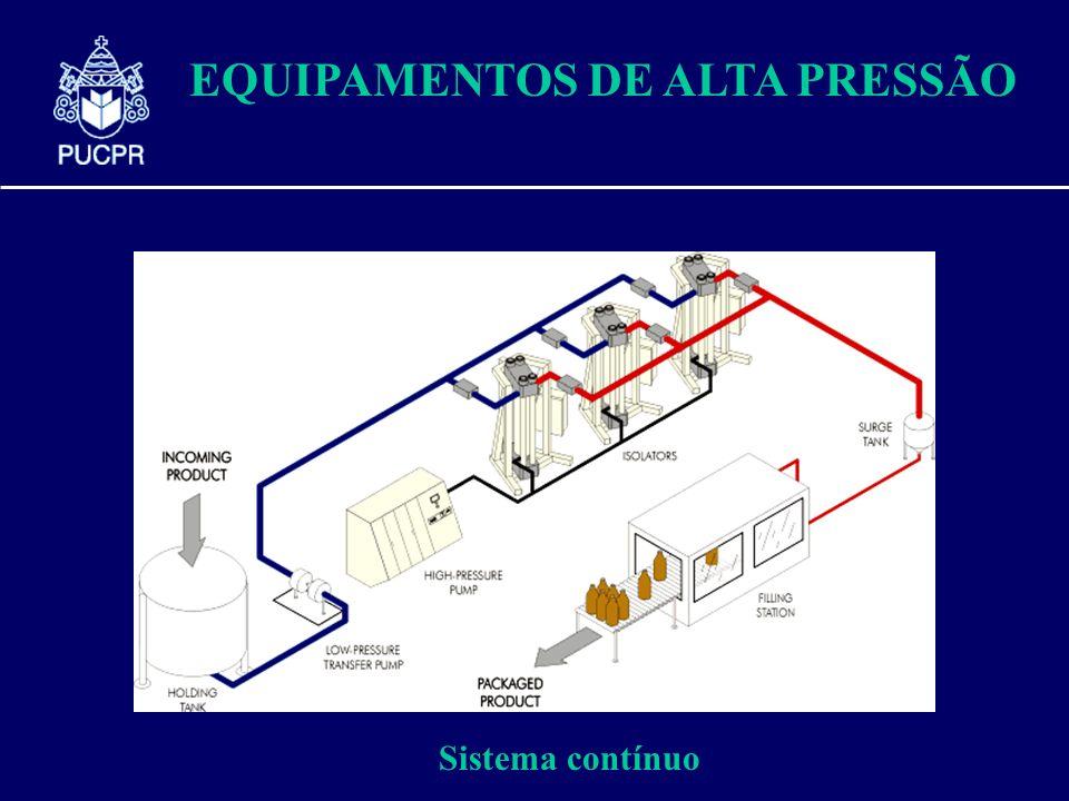 EQUIPAMENTOS DE ALTA PRESSÃO