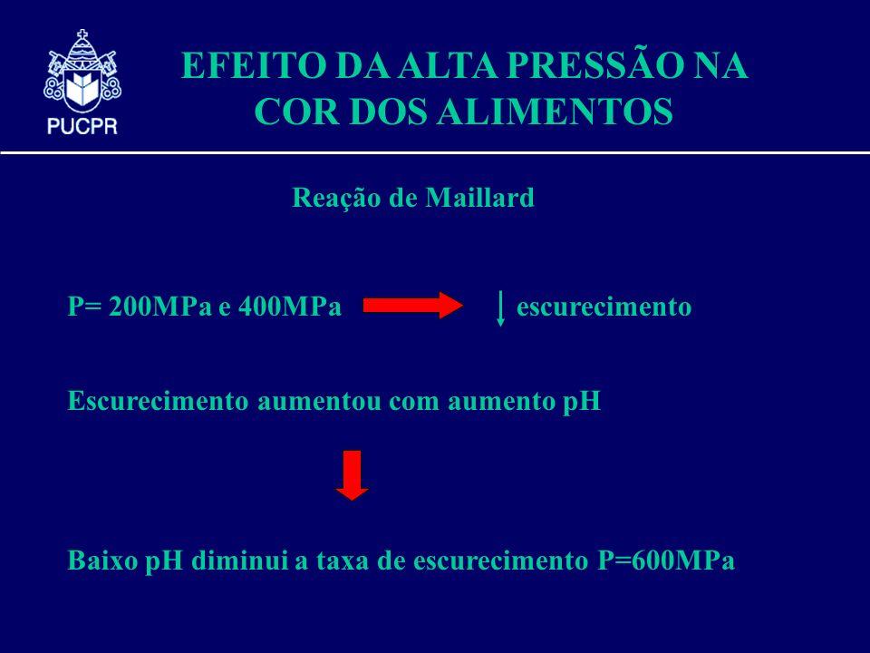 EFEITO DA ALTA PRESSÃO NA COR DOS ALIMENTOS