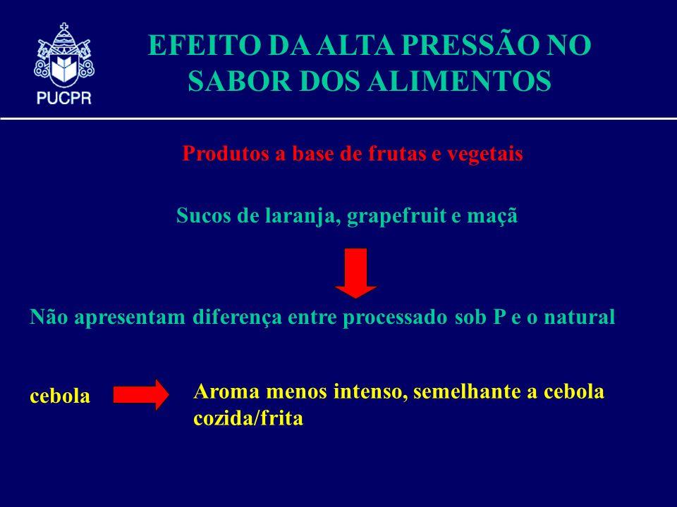 EFEITO DA ALTA PRESSÃO NO SABOR DOS ALIMENTOS