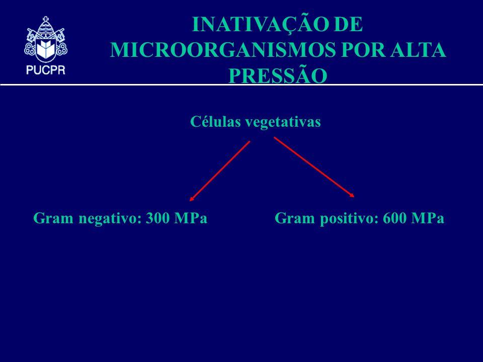 INATIVAÇÃO DE MICROORGANISMOS POR ALTA PRESSÃO