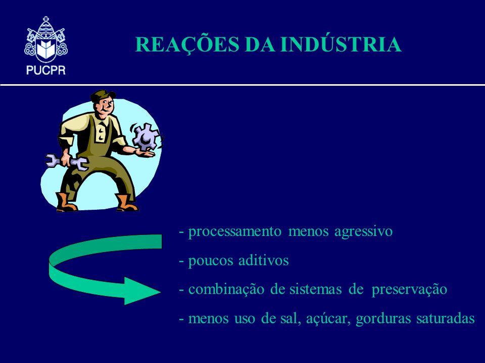 REAÇÕES DA INDÚSTRIA processamento menos agressivo poucos aditivos