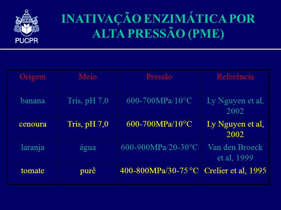 INATIVAÇÃO ENZIMÁTICA POR ALTA PRESSÃO (PME)