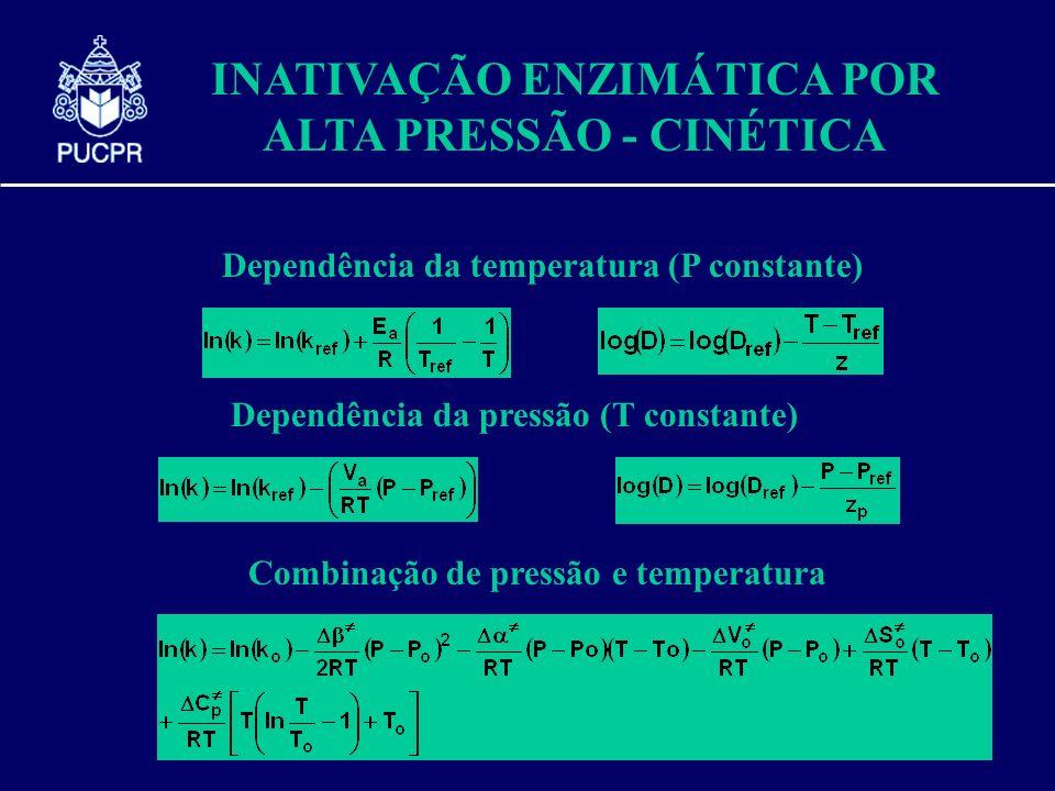 INATIVAÇÃO ENZIMÁTICA POR ALTA PRESSÃO - CINÉTICA