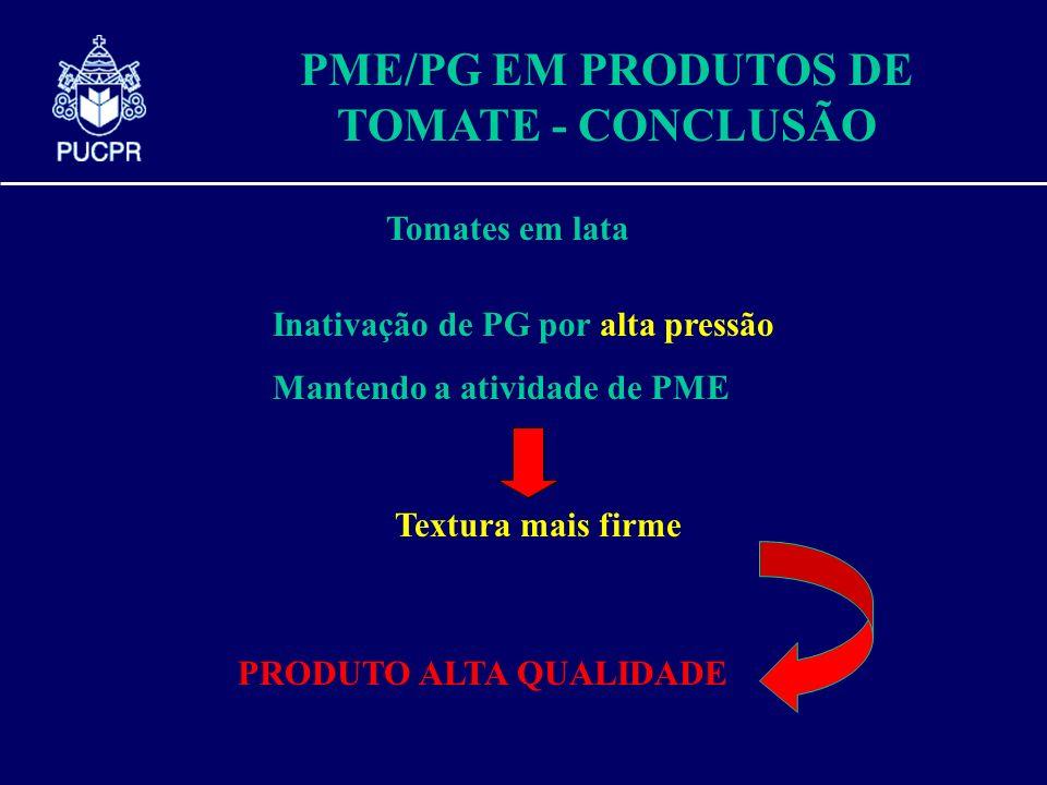 PME/PG EM PRODUTOS DE TOMATE - CONCLUSÃO