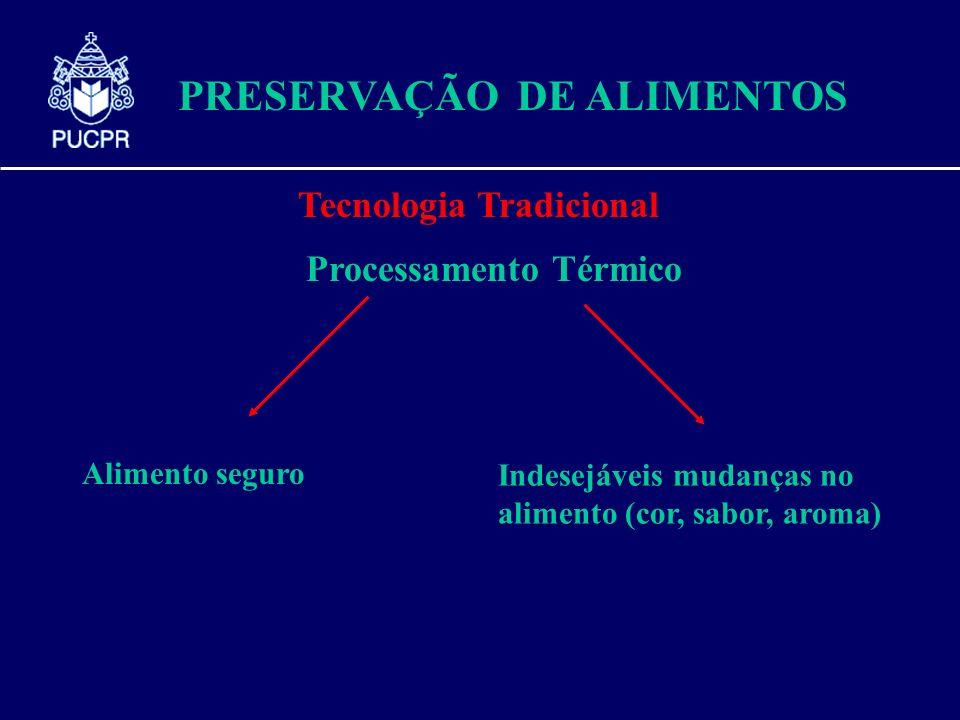PRESERVAÇÃO DE ALIMENTOS