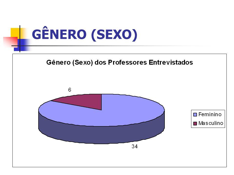 GÊNERO (SEXO)