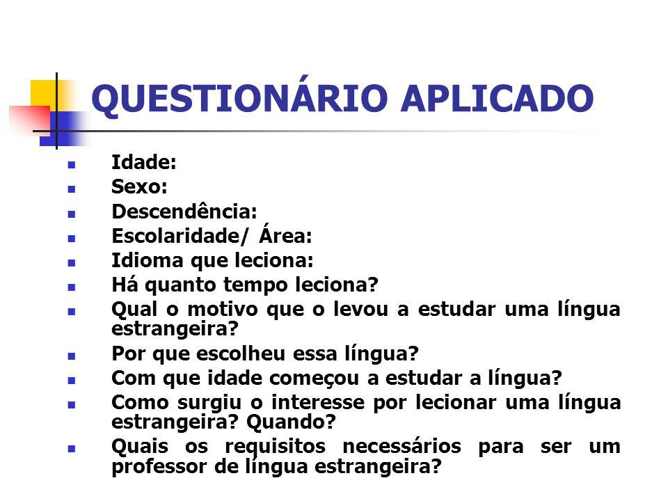 QUESTIONÁRIO APLICADO