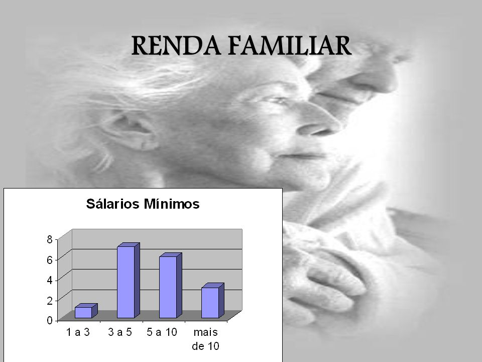 RENDA FAMILIAR