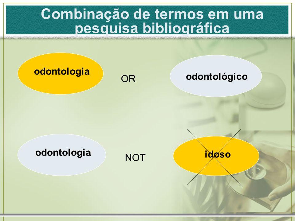 Combinação de termos em uma pesquisa bibliográfica
