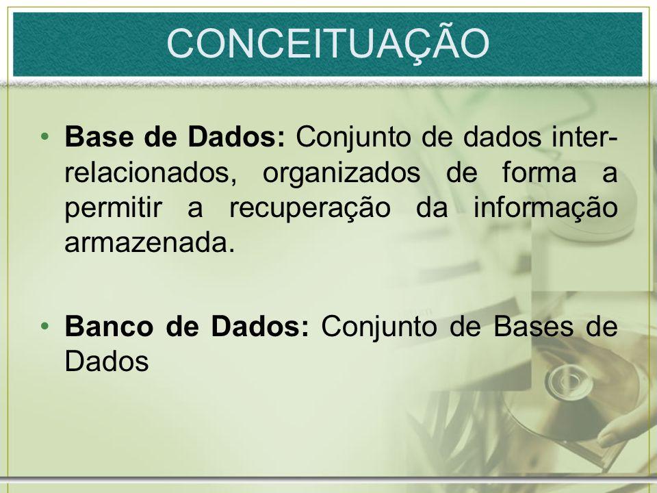 CONCEITUAÇÃO Base de Dados: Conjunto de dados inter-relacionados, organizados de forma a permitir a recuperação da informação armazenada.