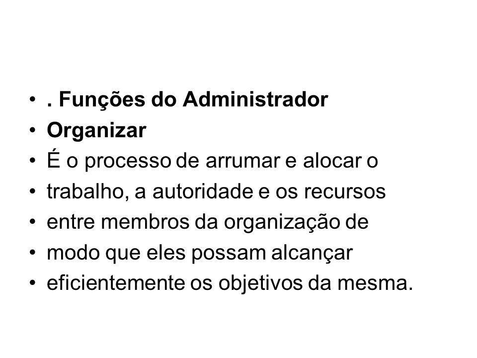 . Funções do Administrador