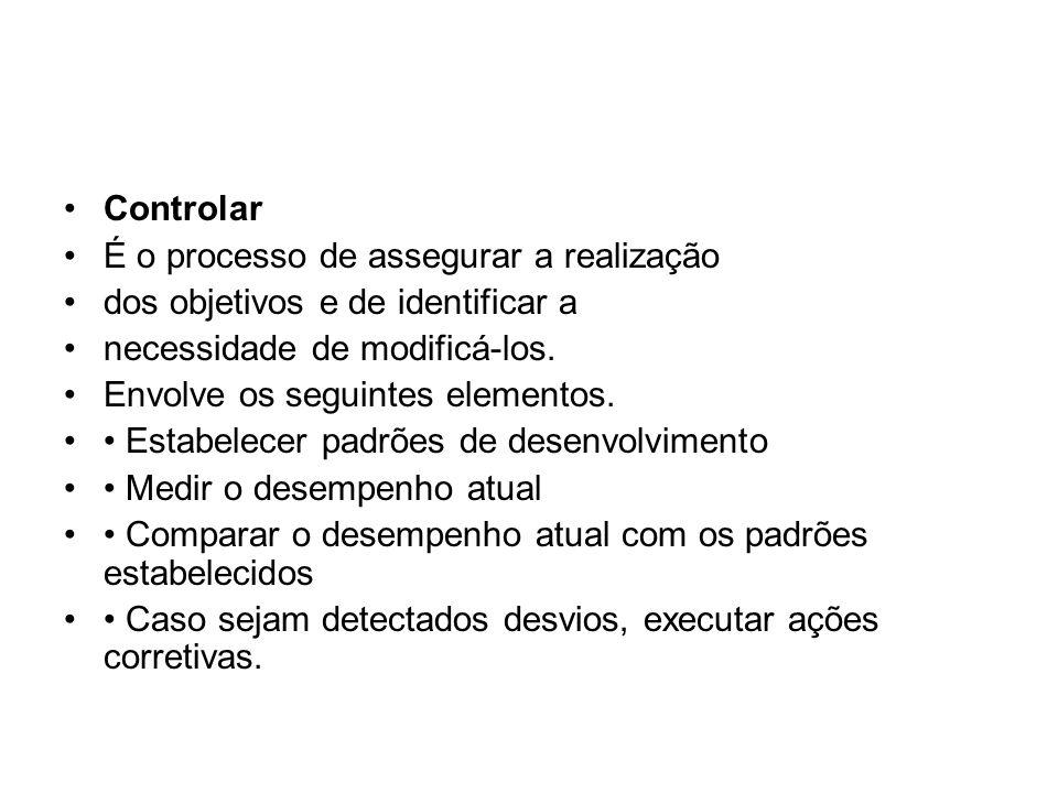 Controlar É o processo de assegurar a realização. dos objetivos e de identificar a. necessidade de modificá-los.