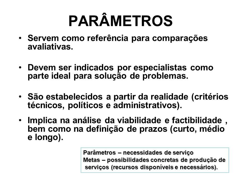 PARÂMETROS Servem como referência para comparações avaliativas.