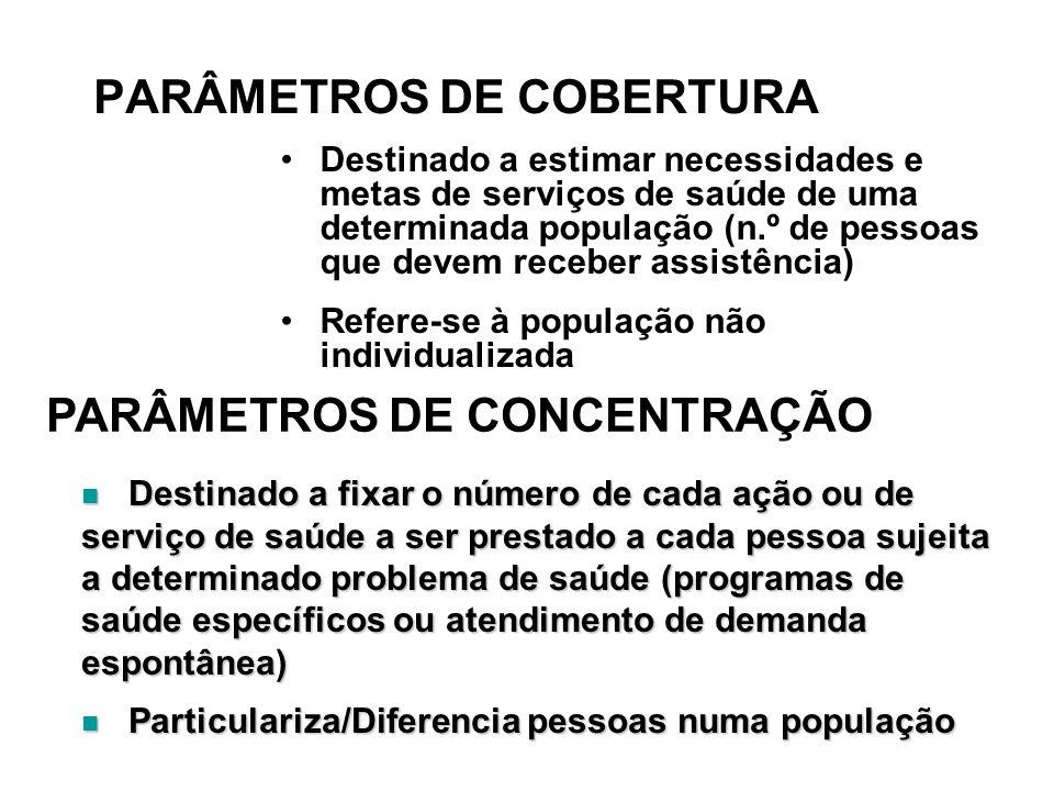 PARÂMETROS DE COBERTURA