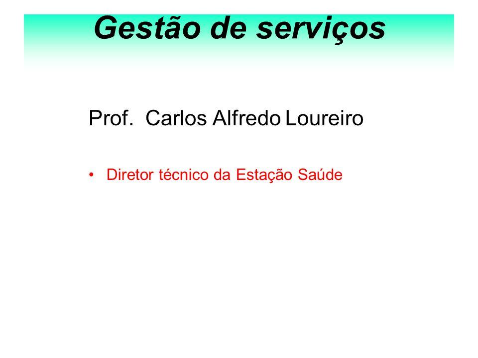 Gestão de serviços Prof. Carlos Alfredo Loureiro