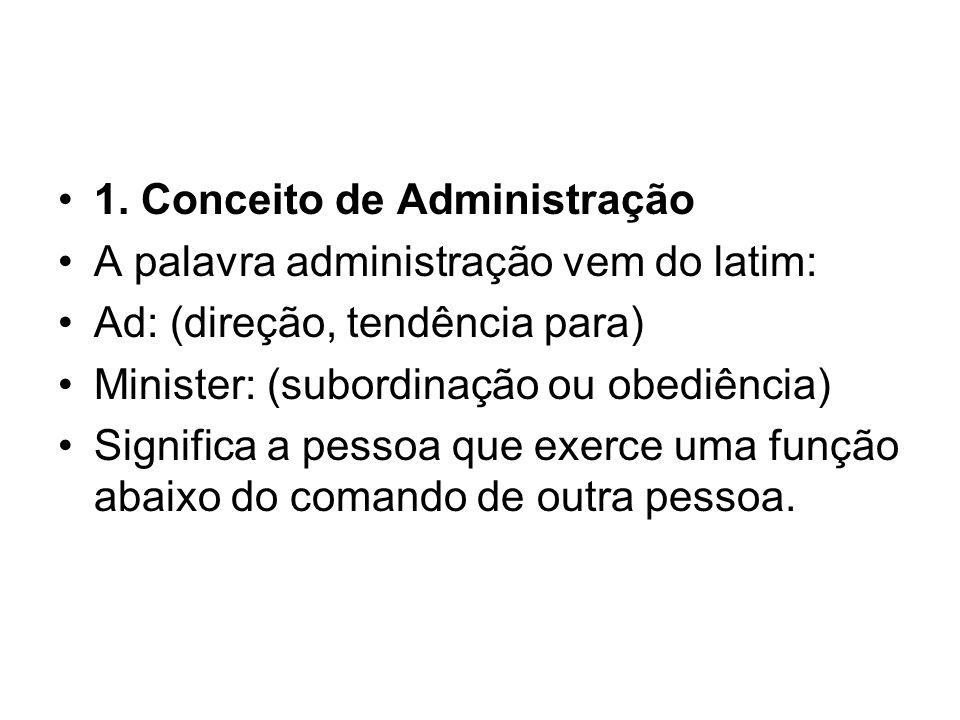1. Conceito de Administração