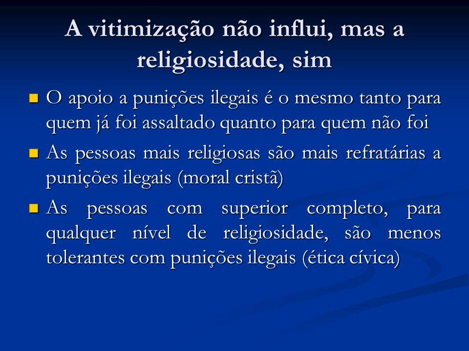 A vitimização não influi, mas a religiosidade, sim