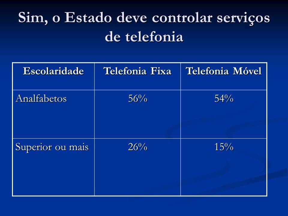 Sim, o Estado deve controlar serviços de telefonia