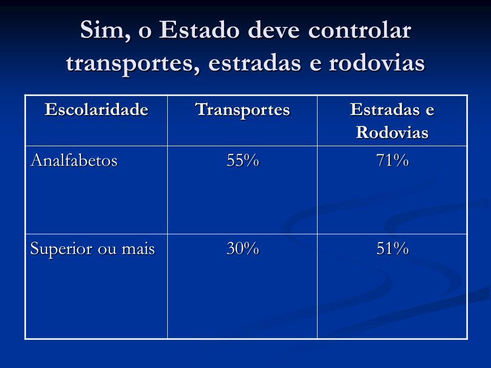 Sim, o Estado deve controlar transportes, estradas e rodovias