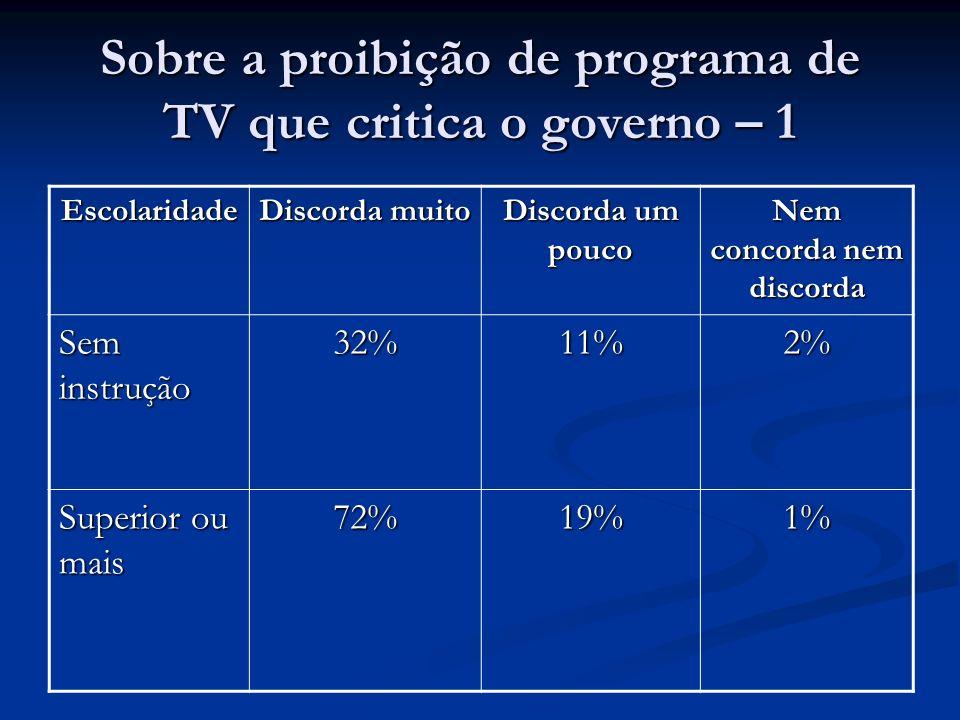 Sobre a proibição de programa de TV que critica o governo – 1