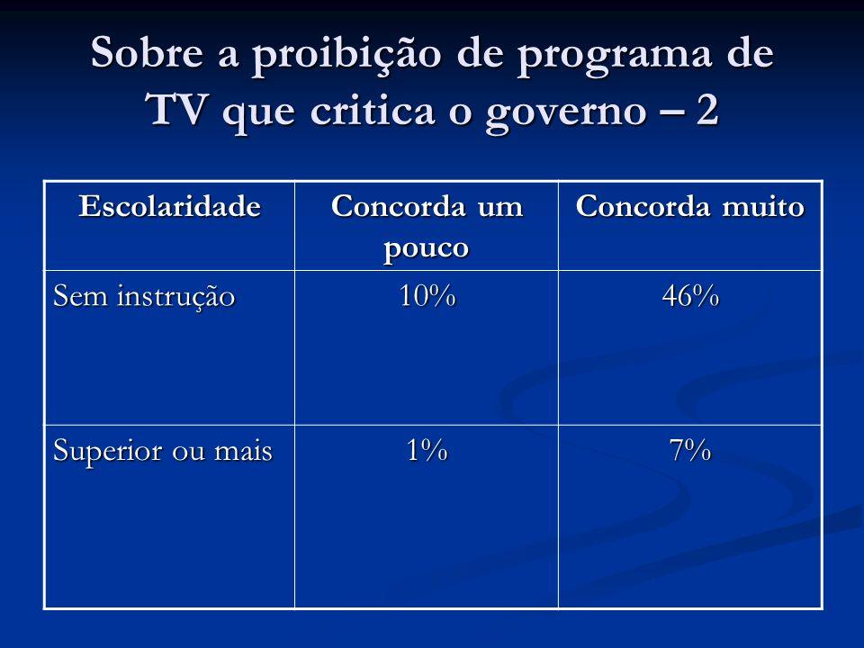 Sobre a proibição de programa de TV que critica o governo – 2