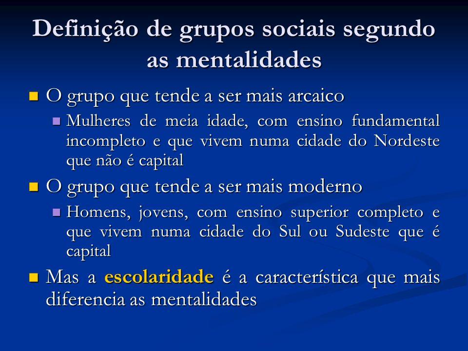 Definição de grupos sociais segundo as mentalidades