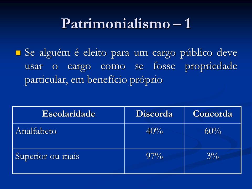 Patrimonialismo – 1 Se alguém é eleito para um cargo público deve usar o cargo como se fosse propriedade particular, em benefício próprio.