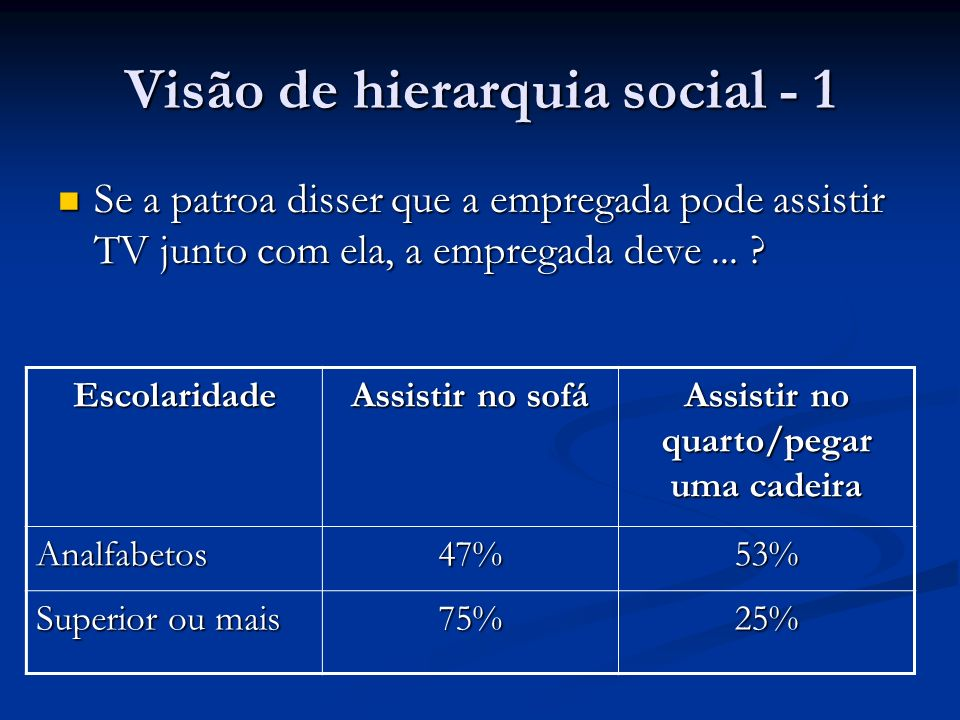 Visão de hierarquia social - 1