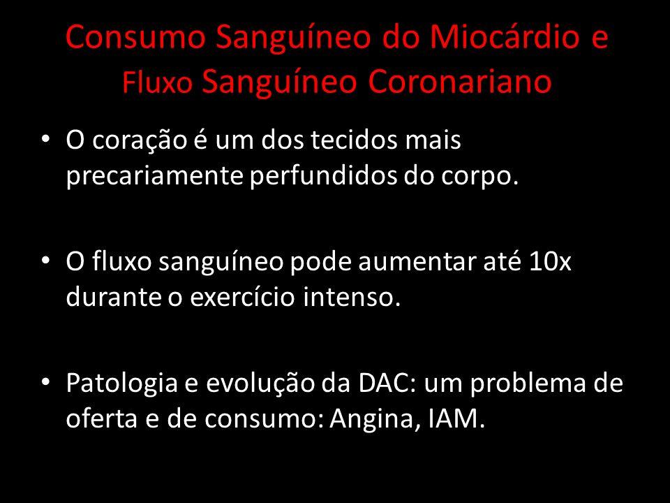 Consumo Sanguíneo do Miocárdio e Fluxo Sanguíneo Coronariano