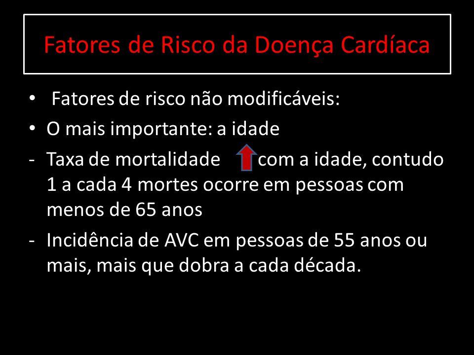 Fatores de Risco da Doença Cardíaca