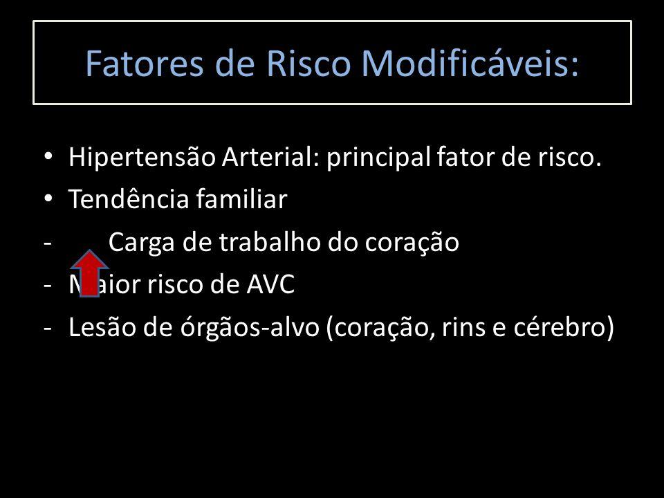 Fatores de Risco Modificáveis: