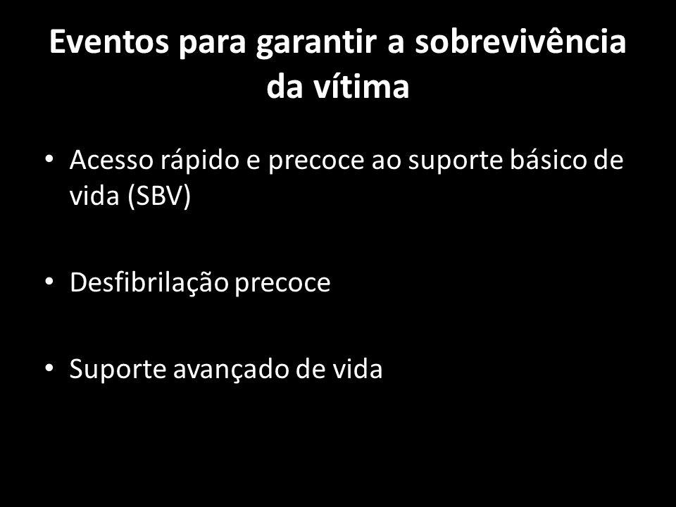 Eventos para garantir a sobrevivência da vítima