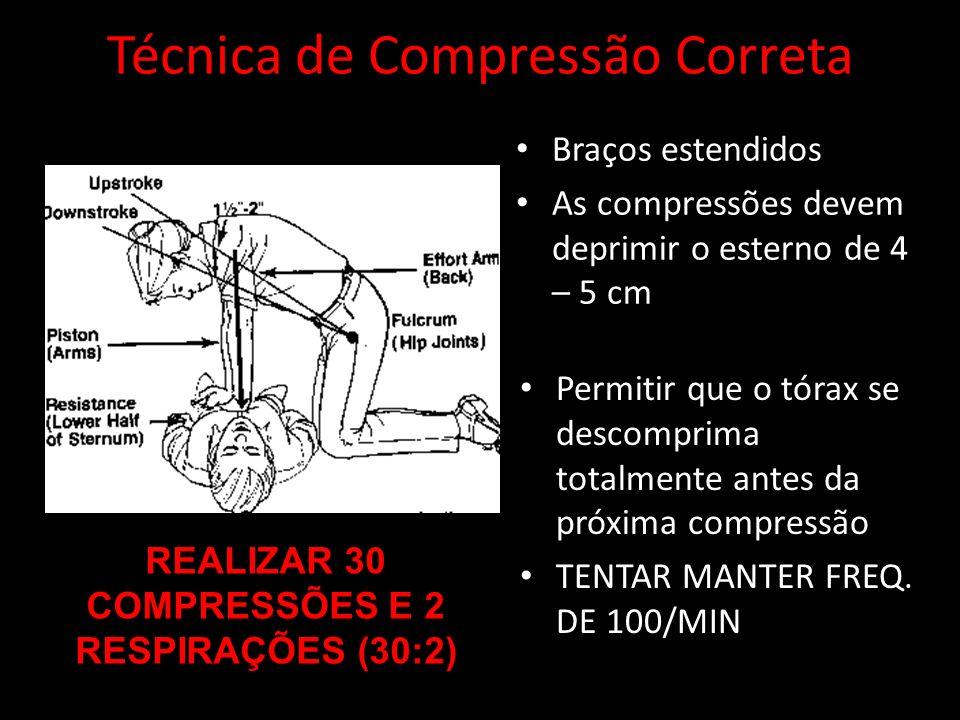 Técnica de Compressão Correta