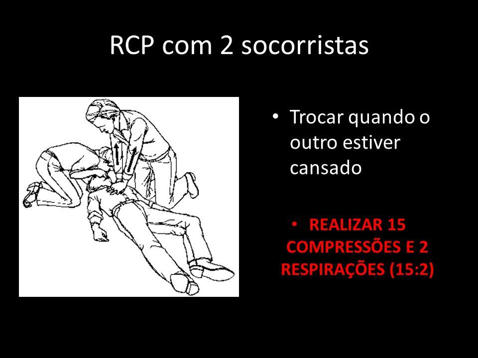 REALIZAR 15 COMPRESSÕES E 2 RESPIRAÇÕES (15:2)