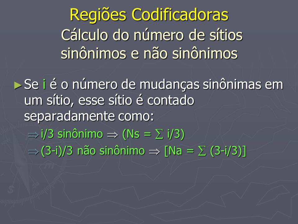 Regiões Codificadoras Cálculo do número de sítios sinônimos e não sinônimos
