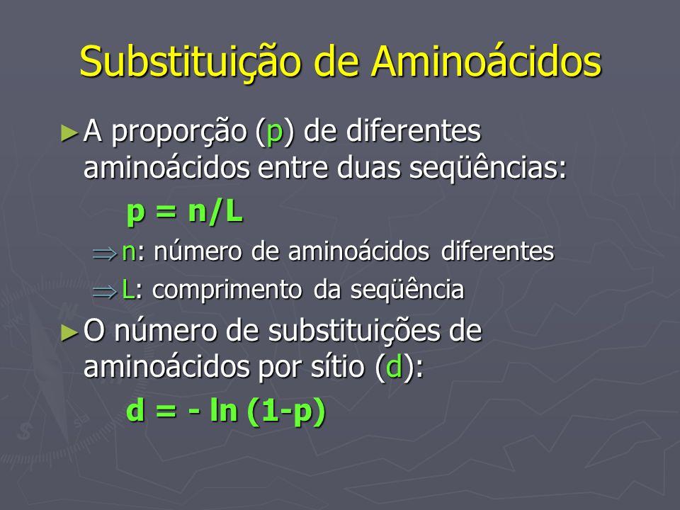 Substituição de Aminoácidos