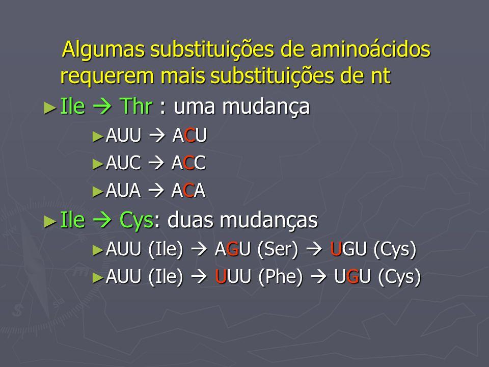 Algumas substituições de aminoácidos requerem mais substituições de nt