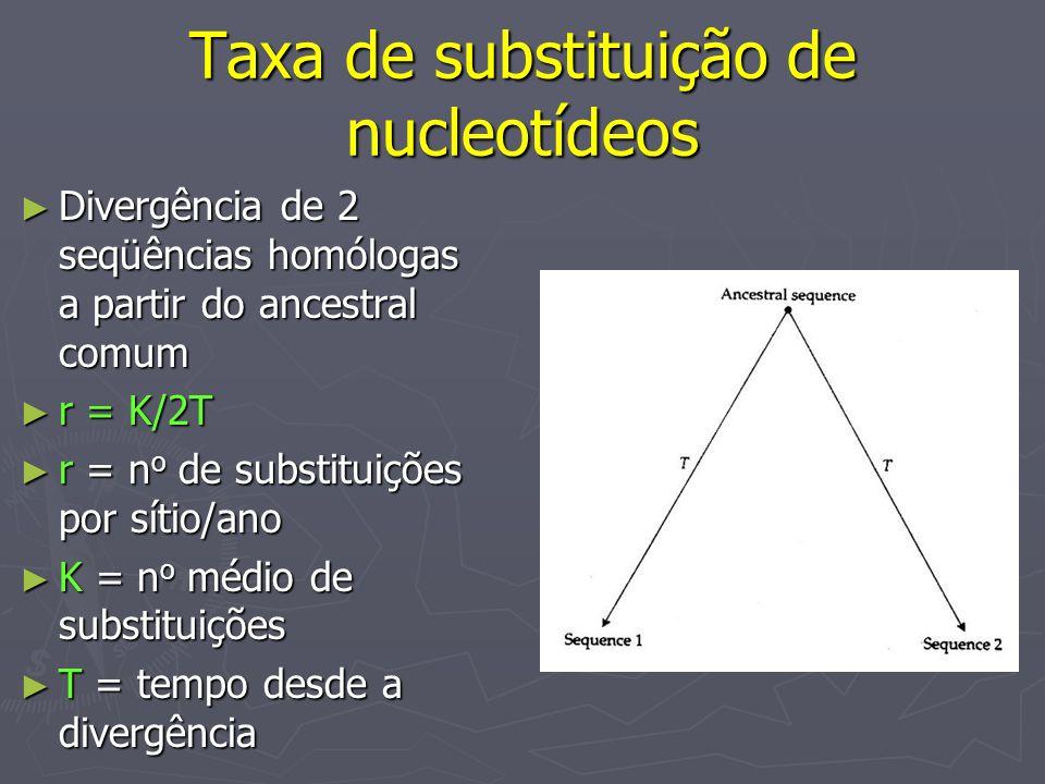 Taxa de substituição de nucleotídeos