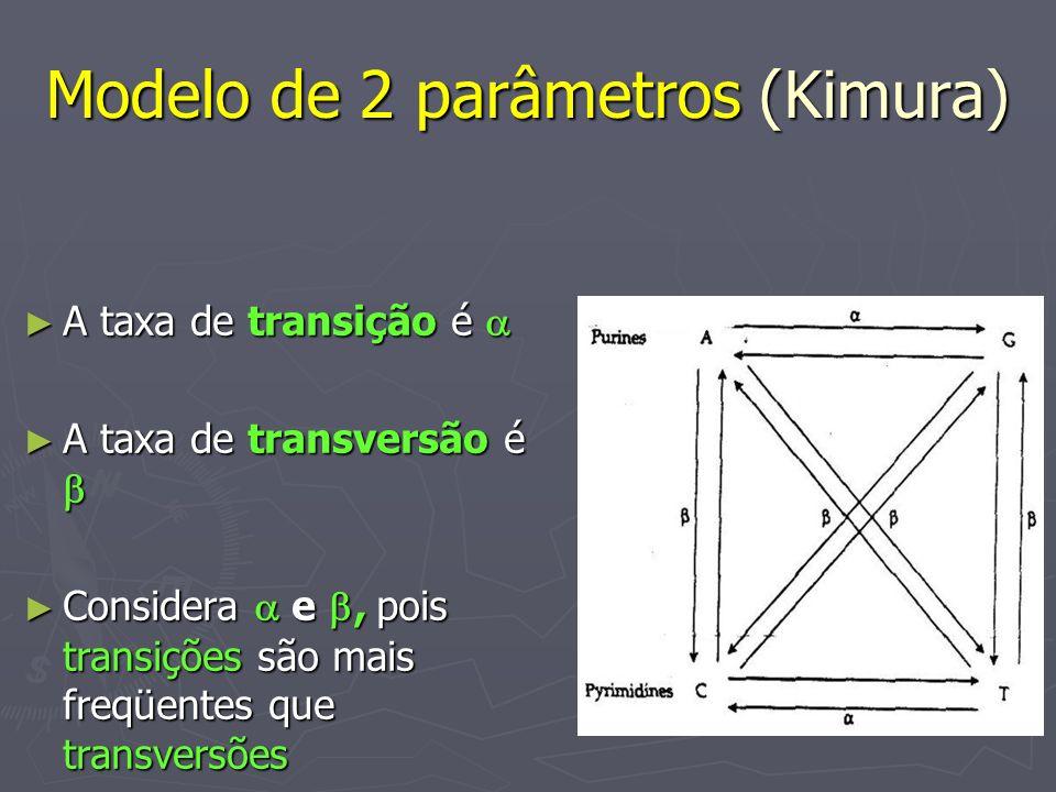 Modelo de 2 parâmetros (Kimura)