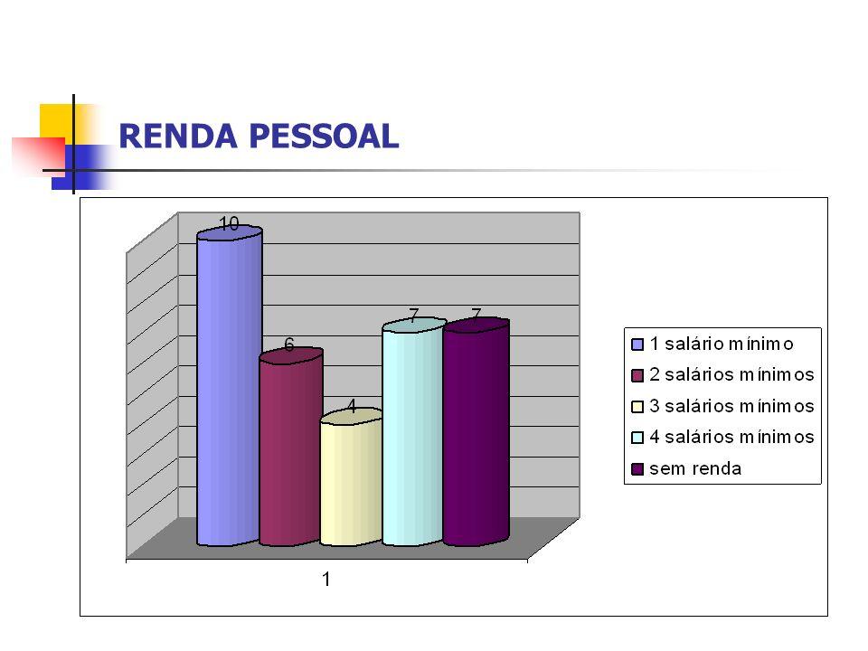 RENDA PESSOAL
