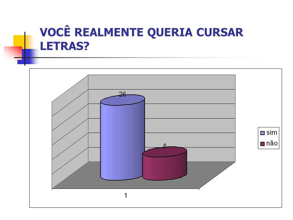 VOCÊ REALMENTE QUERIA CURSAR LETRAS