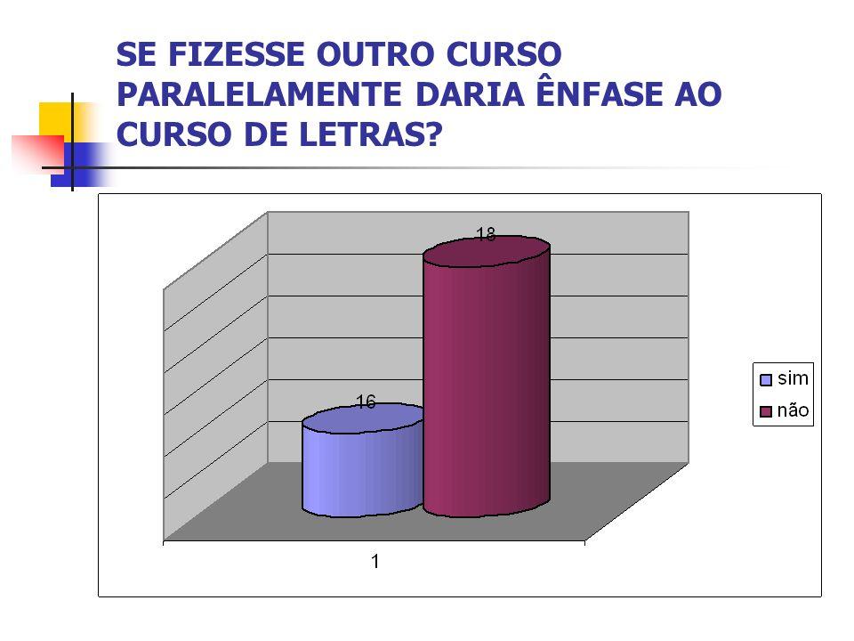 SE FIZESSE OUTRO CURSO PARALELAMENTE DARIA ÊNFASE AO CURSO DE LETRAS