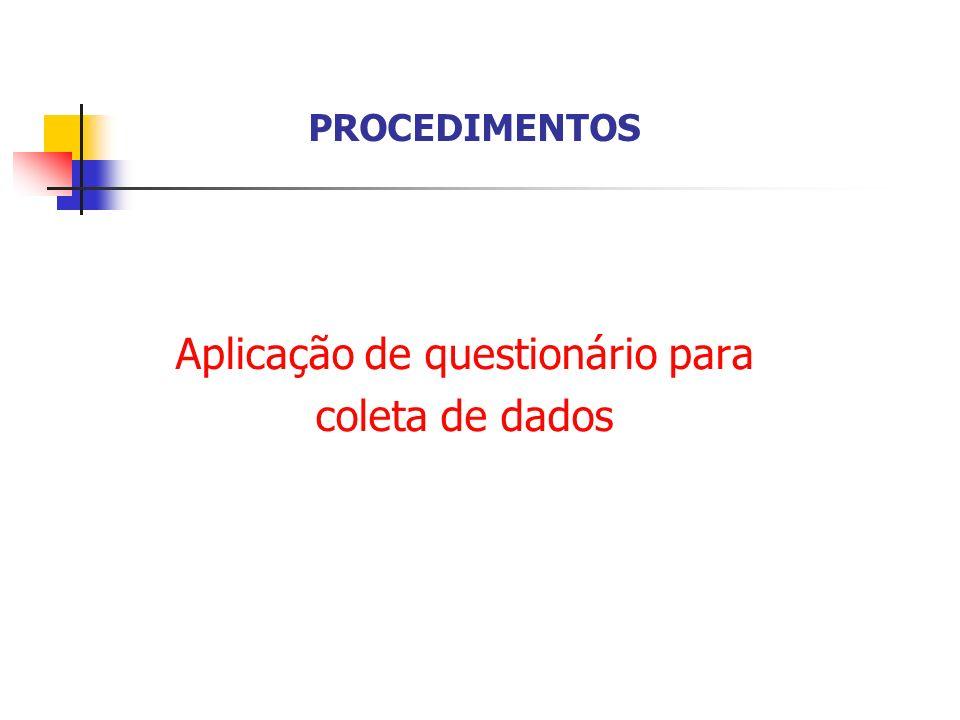 Aplicação de questionário para