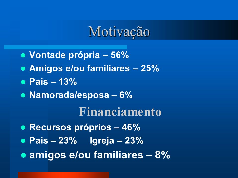 Motivação Financiamento amigos e/ou familiares – 8%