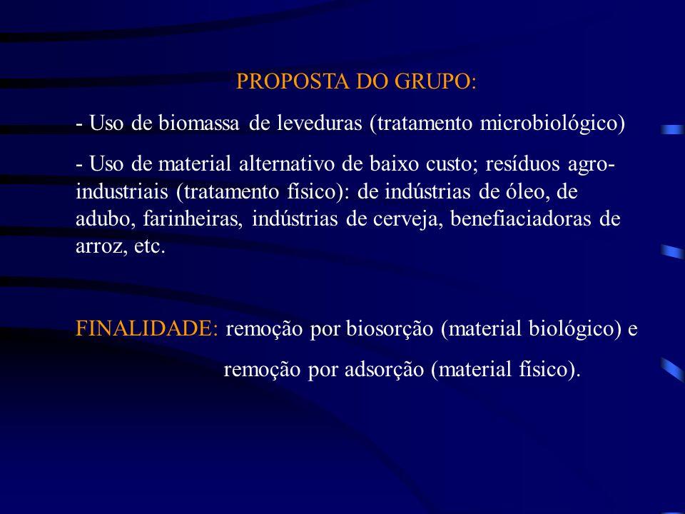 PROPOSTA DO GRUPO: - Uso de biomassa de leveduras (tratamento microbiológico)