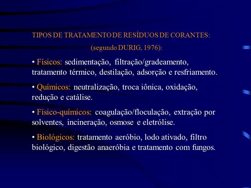 Químicos: neutralização, troca iônica, oxidação, redução e catálise.