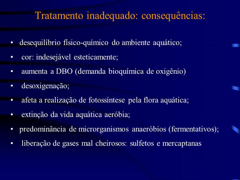 Tratamento inadequado: consequências: