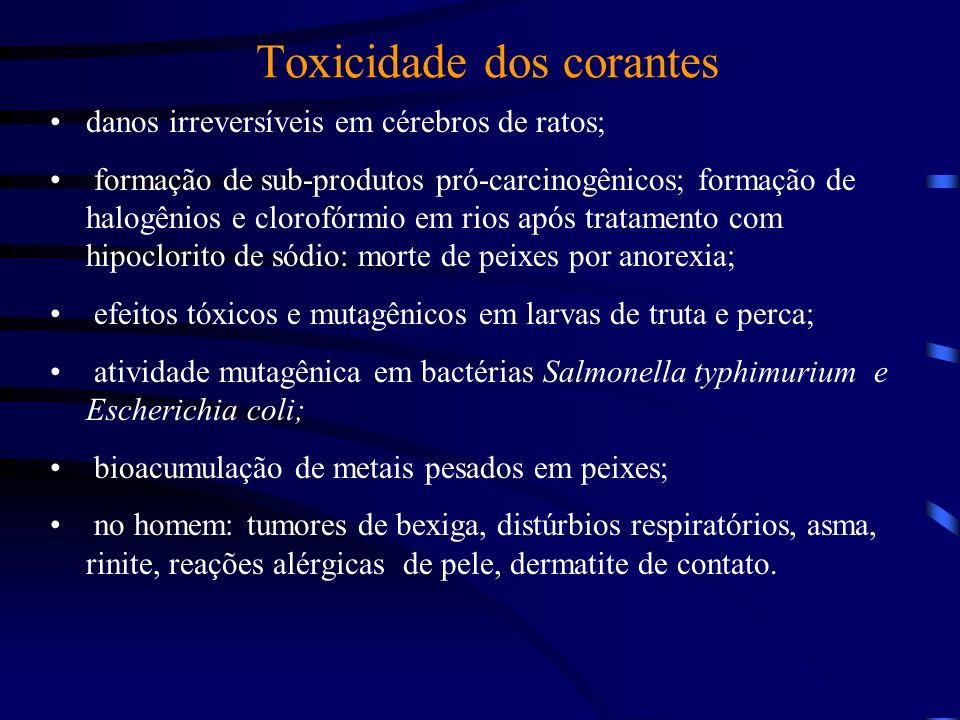 Toxicidade dos corantes