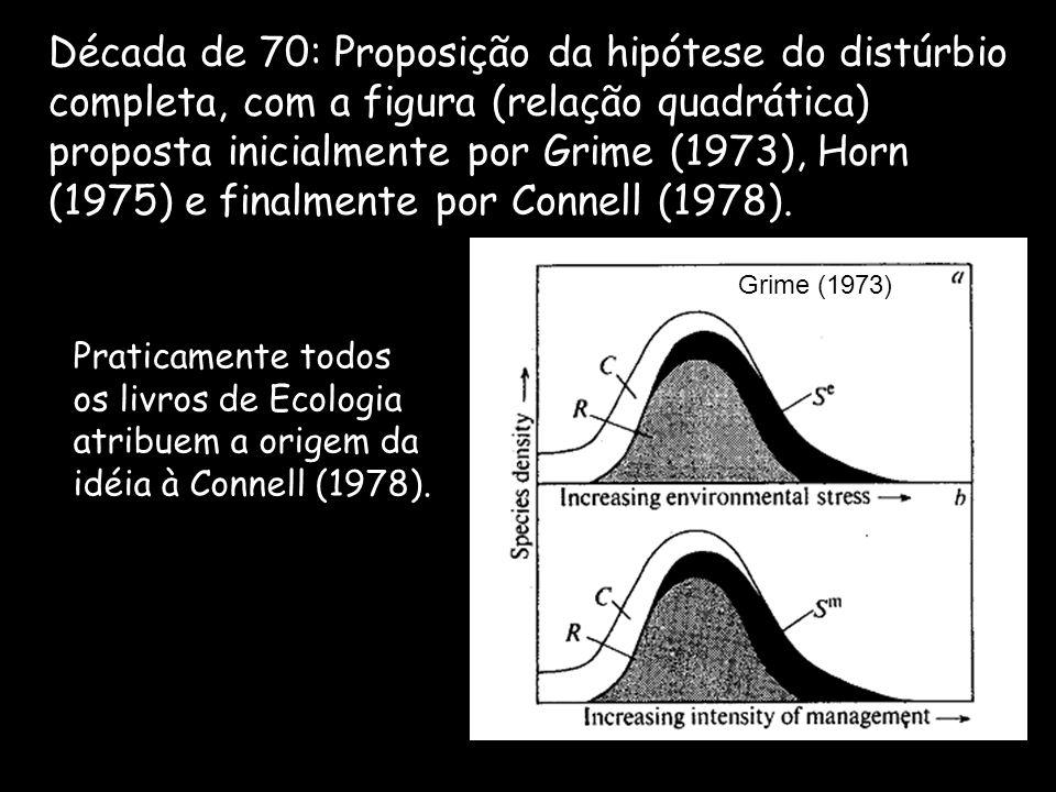 Década de 70: Proposição da hipótese do distúrbio completa, com a figura (relação quadrática) proposta inicialmente por Grime (1973), Horn (1975) e finalmente por Connell (1978).