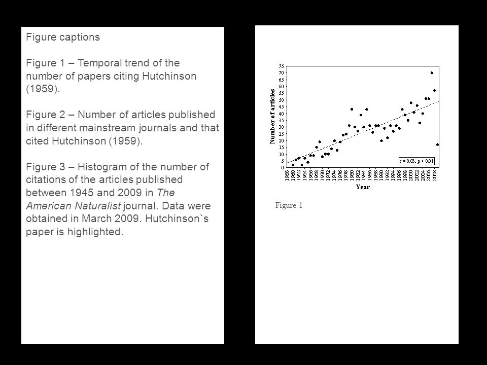 Figure captions Figure 1 – Temporal trend of the number of papers citing Hutchinson (1959).